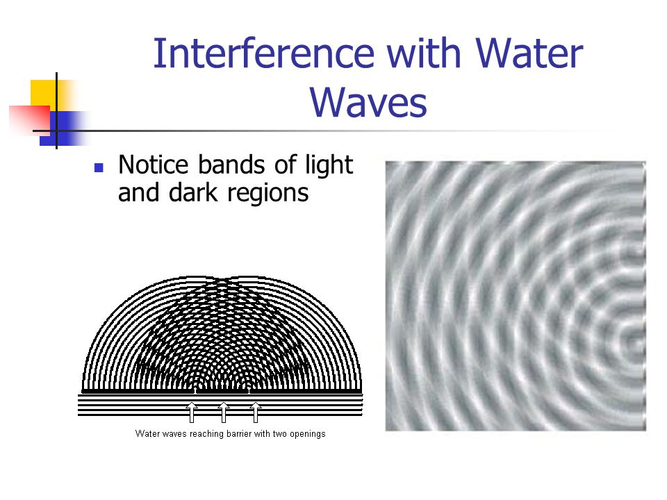 Interference with Water Waves Notice bands of light and dark regions