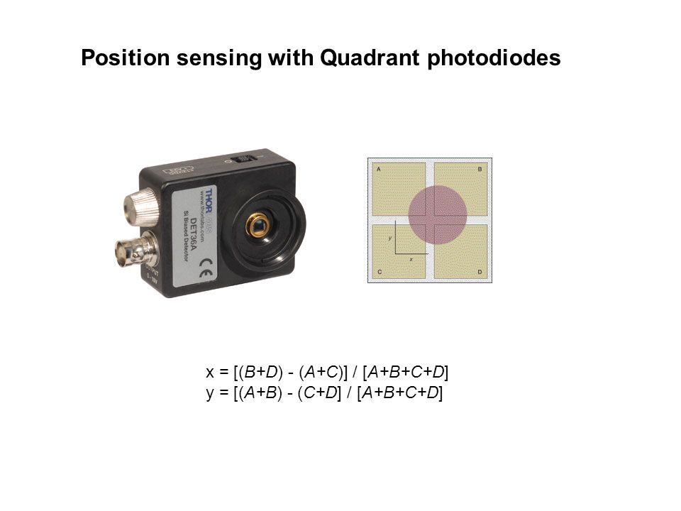 Position sensing with Quadrant photodiodes x = [(B+D) - (A+C)] / [A+B+C+D] y = [(A+B) - (C+D] / [A+B+C+D]