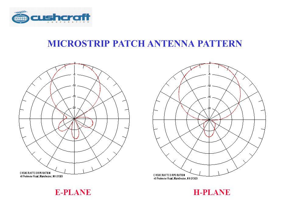MICROSTRIP PATCH ANTENNA PATTERN E-PLANEH-PLANE