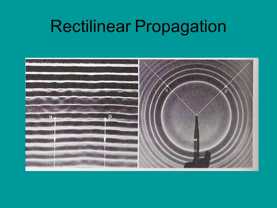 Rectilinear Propagation for Straight Waves Straight waves are produced by periodically dipping a long straight edge probe into the water.