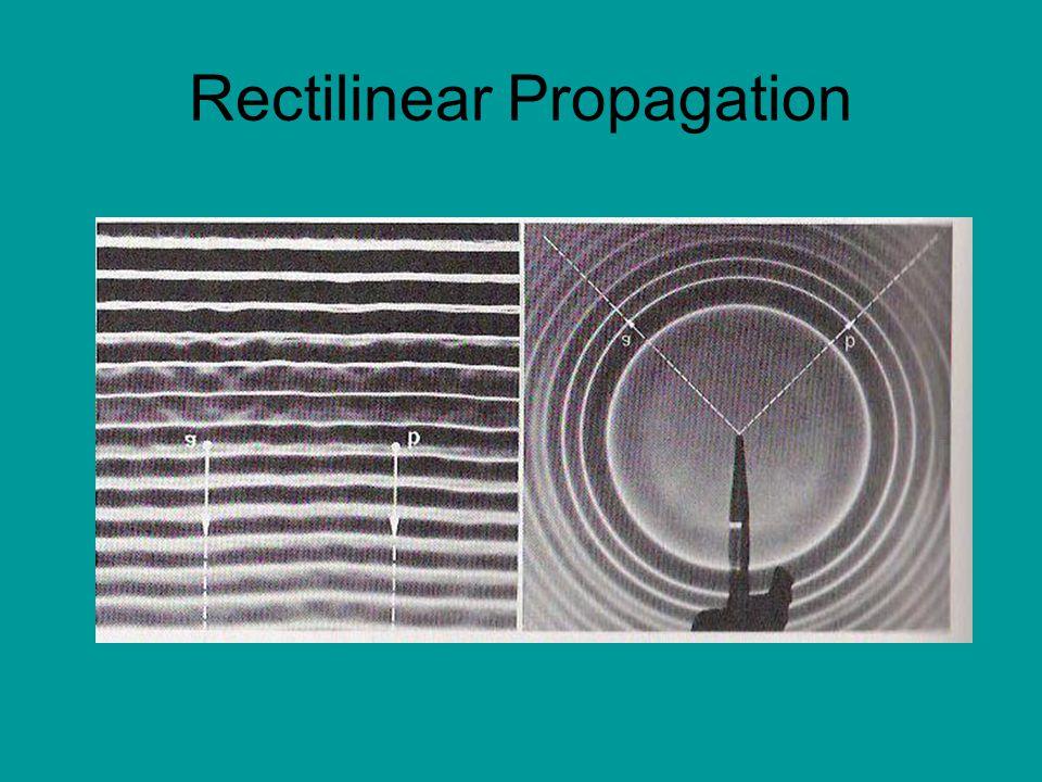 Rectilinear Propagation