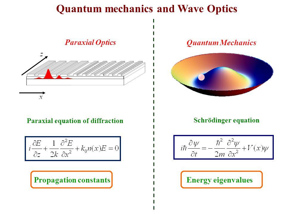 Quantum mechanics and Wave Optics Paraxial equation of diffraction Schrödinger equation Quantum Mechanics Energy eigenvaluesPropagation constants Para