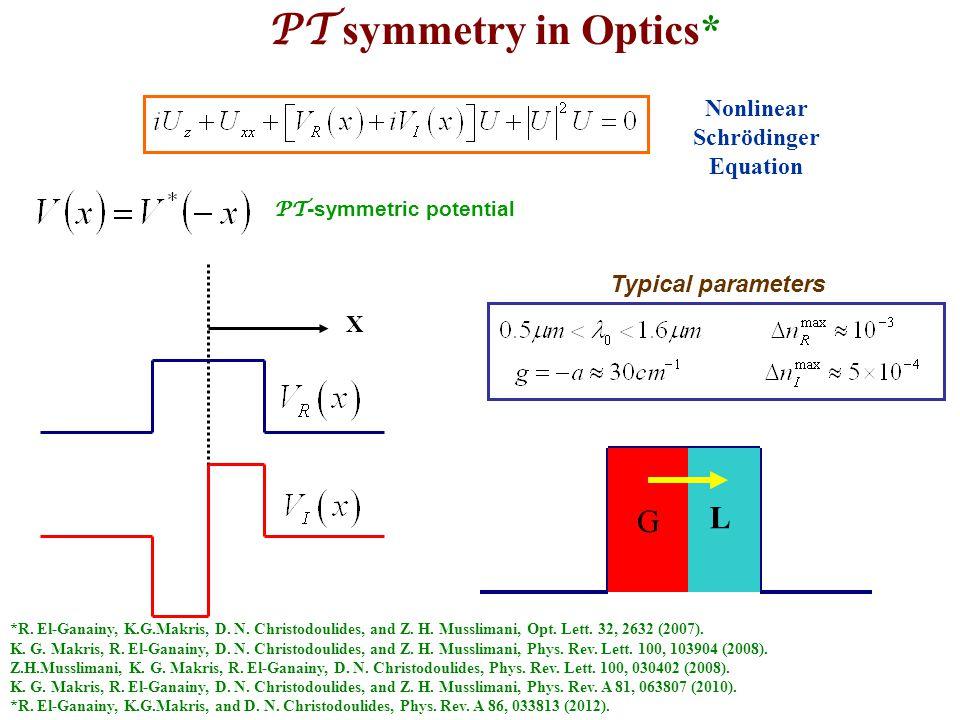 PT symmetry in Optics* Nonlinear Schrödinger Equation X G L Typical parameters *R. El-Ganainy, K.G.Makris, D. N. Christodoulides, and Z. H. Musslimani