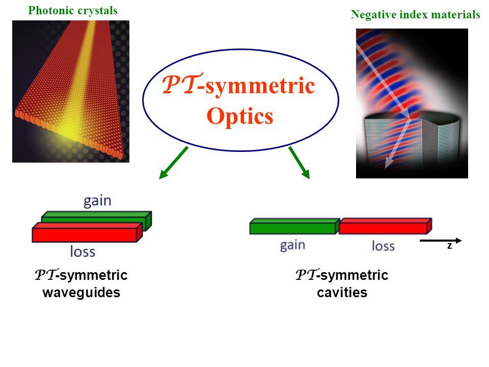 PT -symmetric Optics Photonic crystals Negative index materials PT -symmetric waveguides z PT -symmetric cavities
