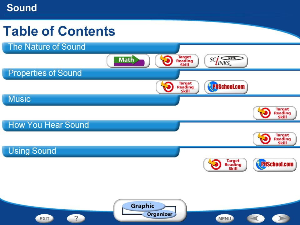Sound The Nature of Sound Properties of Sound Music How You Hear Sound Using Sound Table of Contents