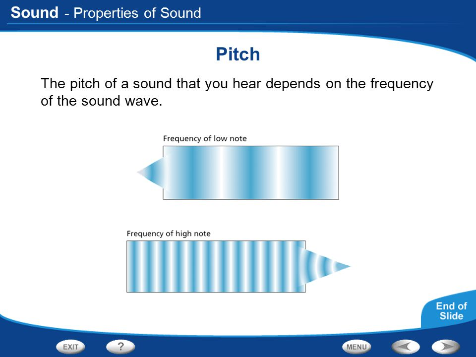 Sound - Properties of Sound Pitch The pitch of a sound that you hear depends on the frequency of the sound wave.