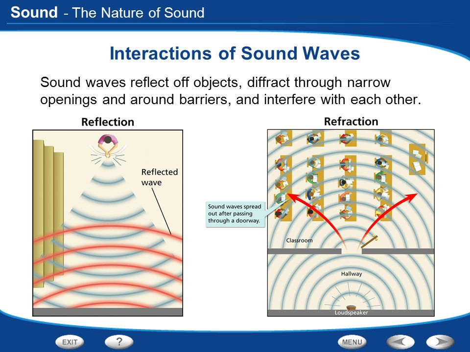Sound - The Nature of Sound The Speed of Sound The speed of sound depends on the elasticity, density, and temperature of the medium the sound travels trough.