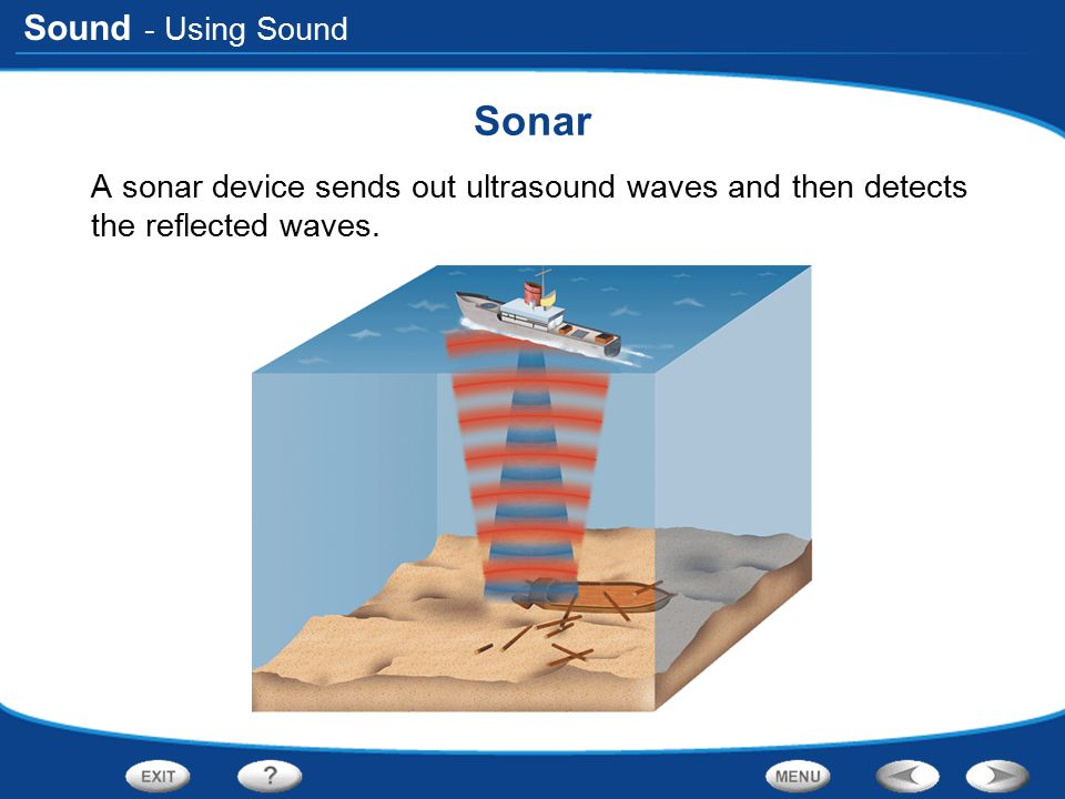 Sound - Using Sound Sonar A sonar device sends out ultrasound waves and then detects the reflected waves.
