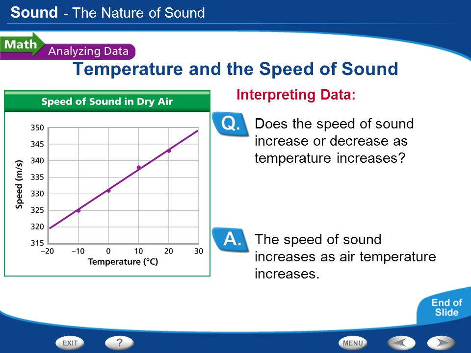 Sound Temperature and the Speed of Sound At 30ºC, the speed of sound might be 349 m/s.