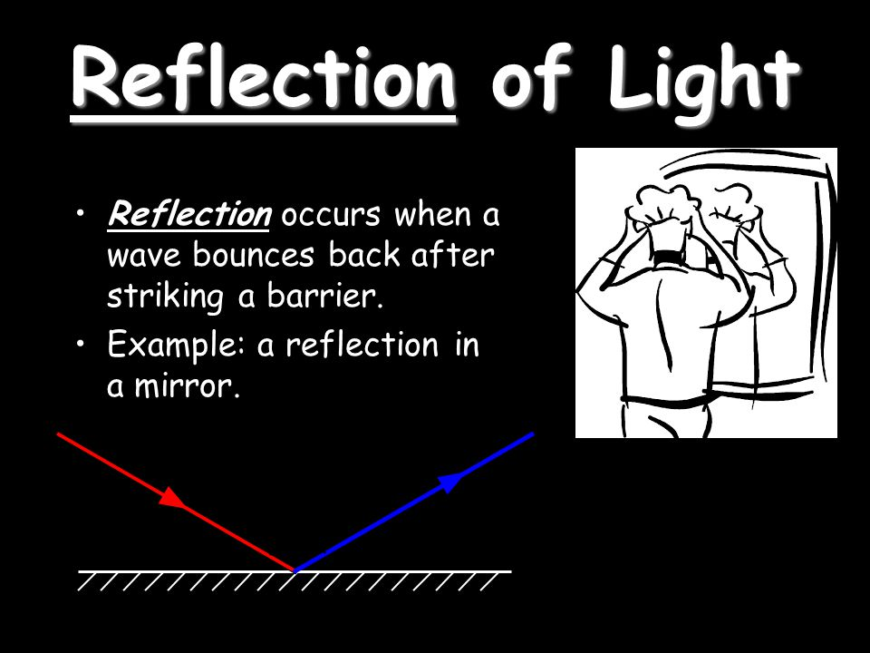 Reflection of Light Reflection occurs when a wave bounces back after striking a barrier. Example: a reflection in a mirror.