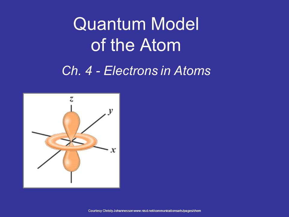 Electron Configuration & Orbitals 1s 2 2s 2 2p 6 3s 2 3p 6 4s 2 3d 10 4p 6 5s 2 4d 10 4p 6 5s 2 4d 10 5p 6 6s 2 4f 14 5d 10 6p 6 … Quantum Model of th