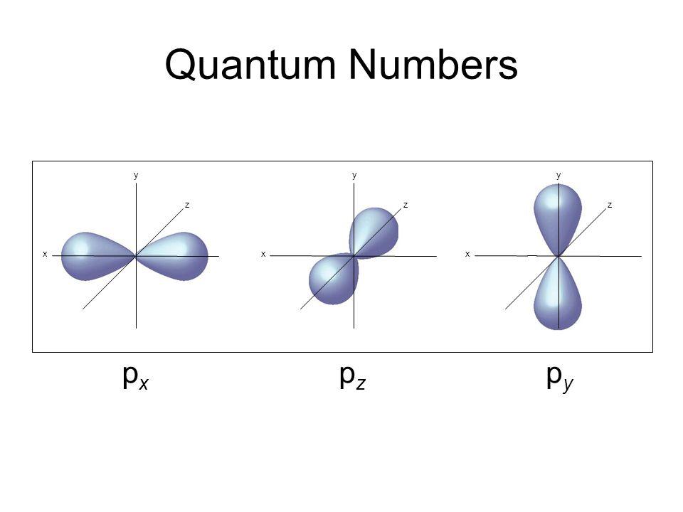 (a) 1s (b) 2s (c) 3s rr 21s21s rr 22s22s rr 23s23s Distance from nucleus