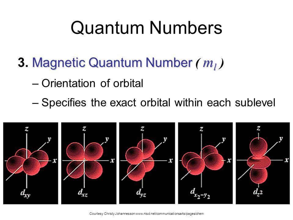 Maximum Capacities of Subshells and Principal Shells n 1 2 3 4...n l 0 0 1 0 1 2 0 1 2 3 Subshell designation designation s s p s p d s p d f Orbitals