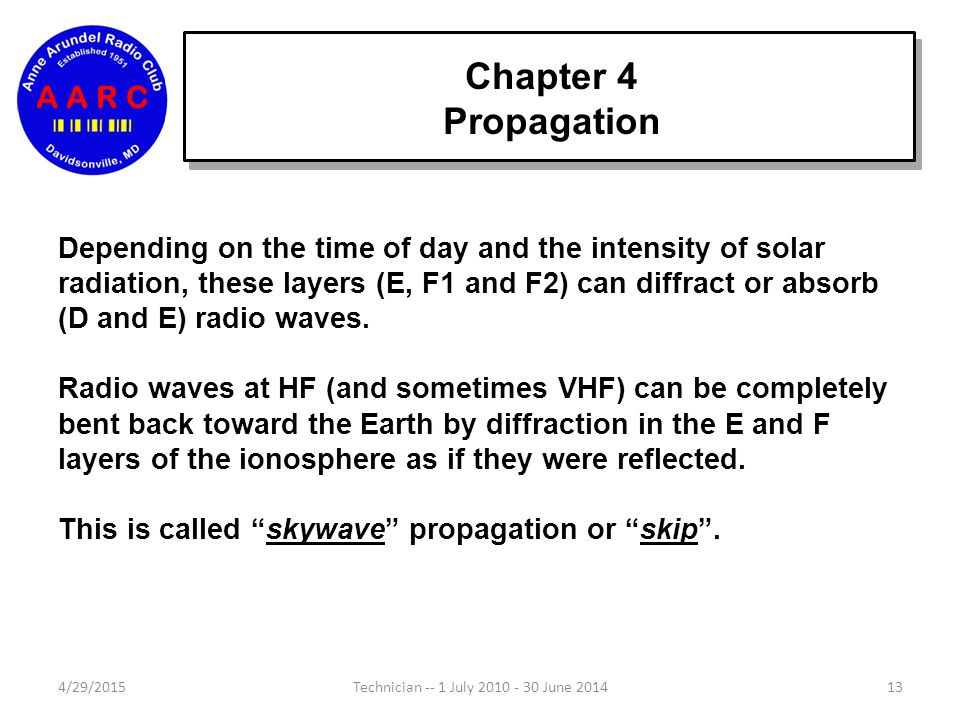 Chapter 4 Propagation Radio signals are also conducted by conductive things in the sky. For example: Airplanes can reflect 2-meter and 70-centimeter s