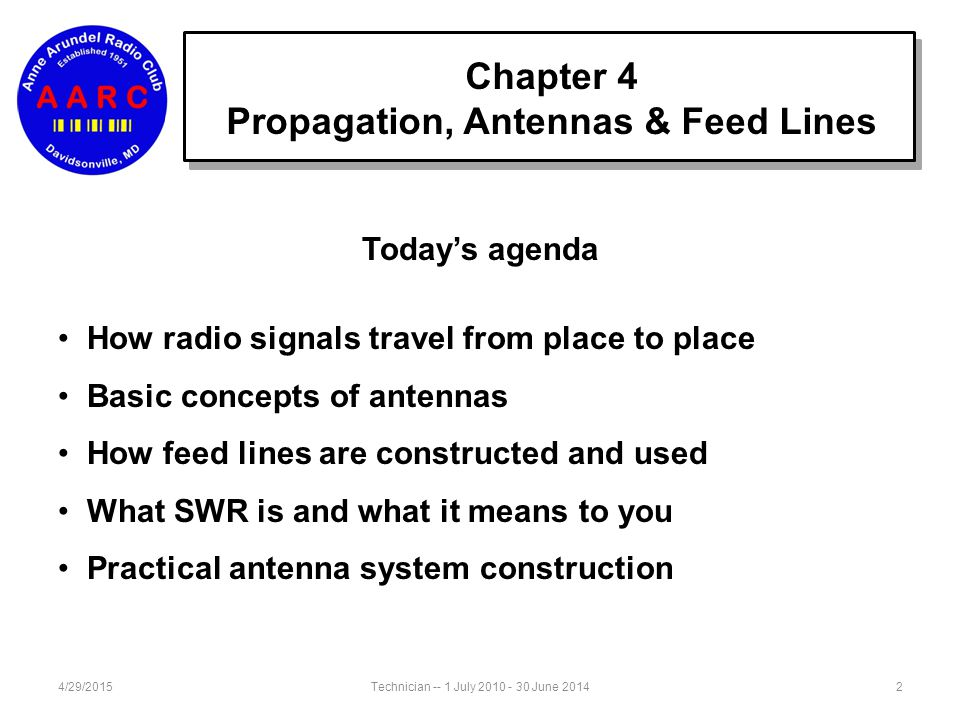 Chapter 4 Propagation, Antennas & Feed Lines Today's agenda How radio signals travel from place to place Basic concepts of antennas How feed lines are constructed and used What SWR is and what it means to you Practical antenna system construction 4/29/20152Technician -- 1 July 2010 - 30 June 2014