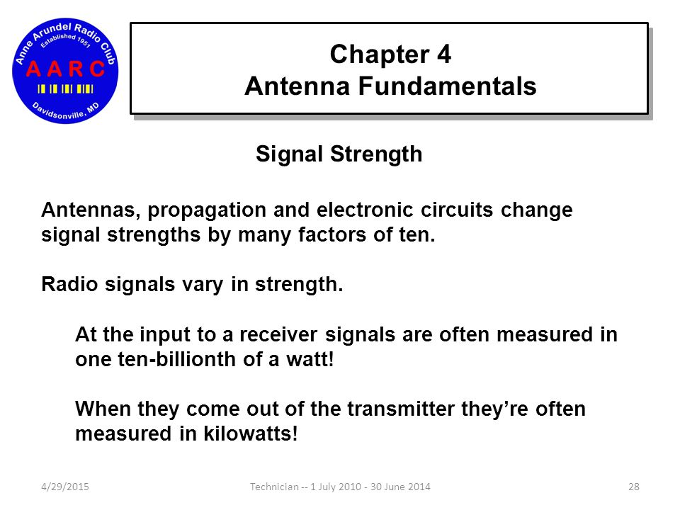 Chapter 4 Antenna Fundamentals 4/29/201527Technician -- 1 July 2010 - 30 June 2014 Why else do we care about polarization? 1.When the polarization is