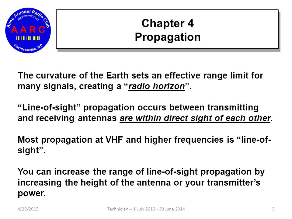 Chapter 4 Propagation The curvature of the Earth sets an effective range limit for many signals, creating a radio horizon .