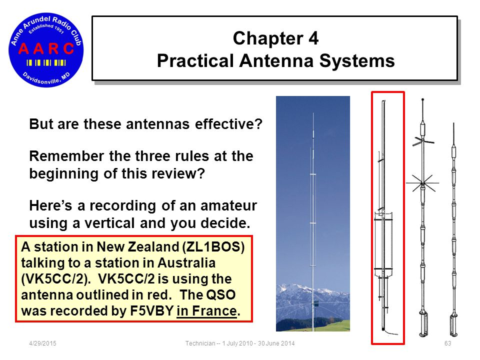4/29/201562Technician -- 1 July 2010 - 30 June 2014 Chapter 4 Practical Antenna Systems The length of a ground-plane is half that of a dipole and is e