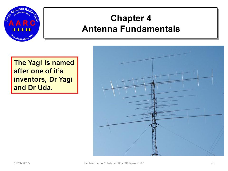 4/29/201569Technician -- 1 July 2010 - 30 June 2014 Chapter 4 Practical Antenna Systems When transmitting on VHF or UHF, signals can be blocked by bui