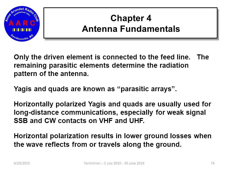 Chapter 4 Antenna Fundamentals 4/29/201573Technician -- 1 July 2010 - 30 June 2014 Dual-band Quad 2-element tri-band (10-15-20m) Yagi
