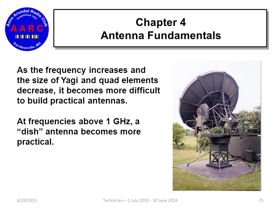 Chapter 4 Antenna Fundamentals 4/29/201574Technician -- 1 July 2010 - 30 June 2014 Only the driven element is connected to the feed line. The remainin