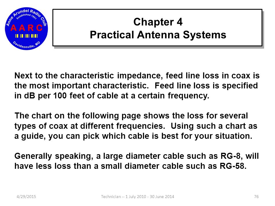 Chapter 4 Antenna Fundamentals 4/29/201575Technician -- 1 July 2010 - 30 June 2014 As the frequency increases and the size of Yagi and quad elements d