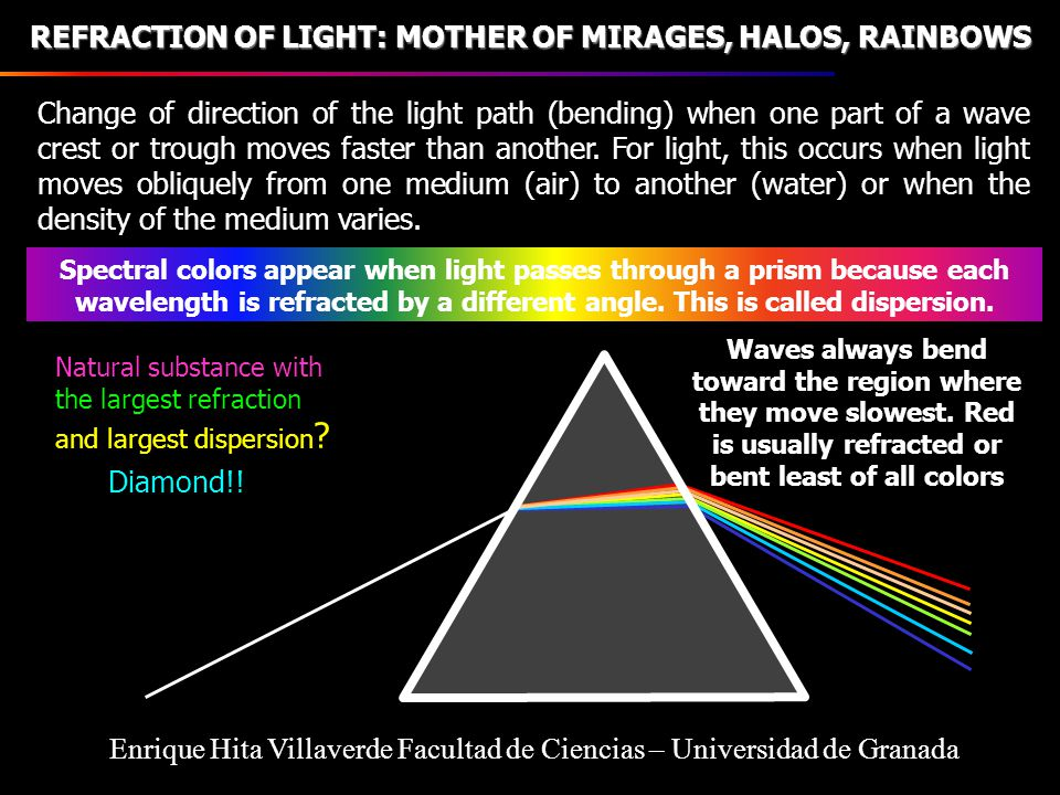 REFRACTION OF LIGHT: MOTHER OF MIRAGES, HALOS, RAINBOWS Change of direction of the light path (bending) when one part of a wave crest or trough moves