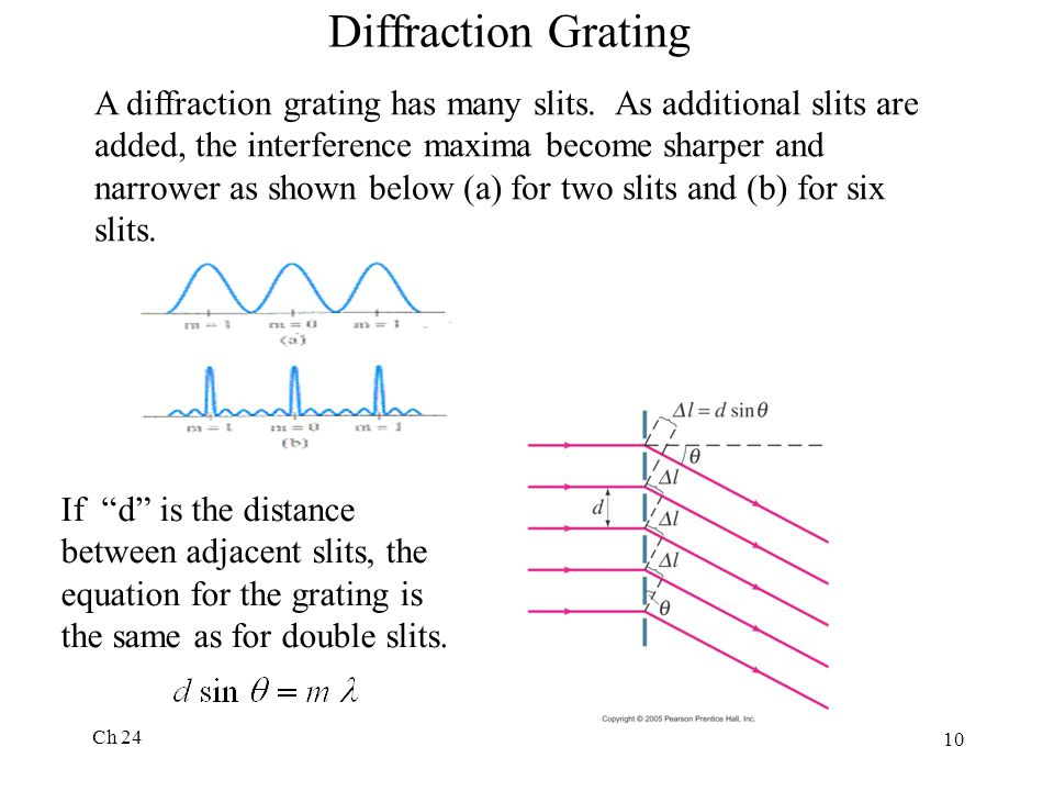 Ch 24 10 Diffraction Grating A diffraction grating has many slits. As additional slits are added, the interference maxima become sharper and narrower