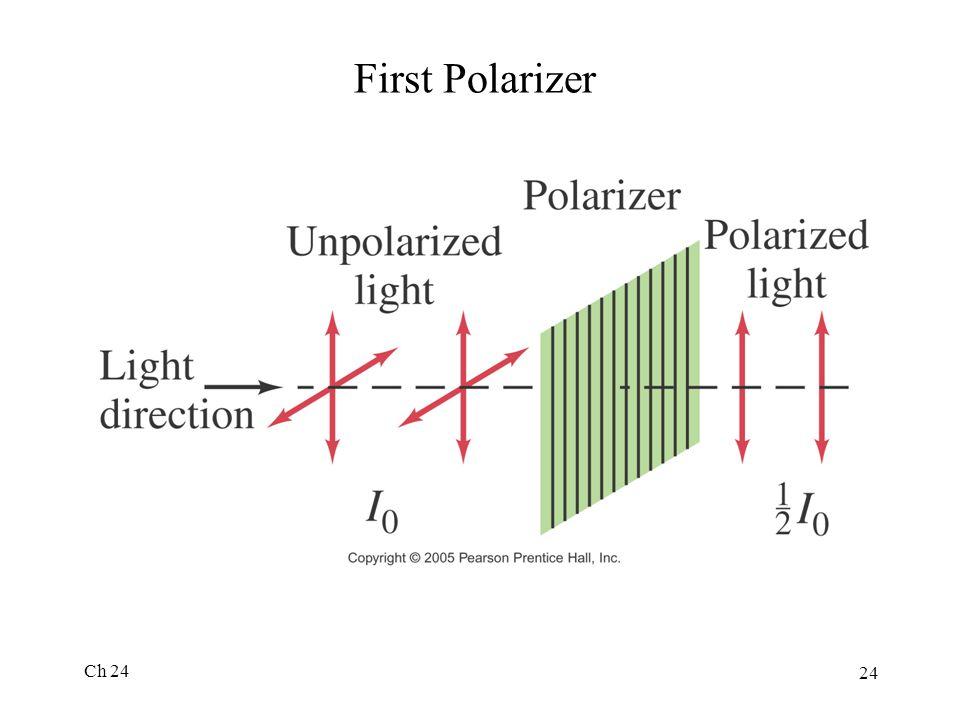 Ch 24 24 First Polarizer