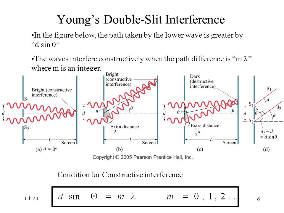 """Ch 24 6 Young's Double-Slit Interference In the figure below, the path taken by the lower wave is greater by """"d sin  """" The waves interfere constructi"""