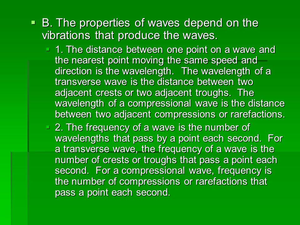  3.Frequency is measured in units of hertz (Hz).