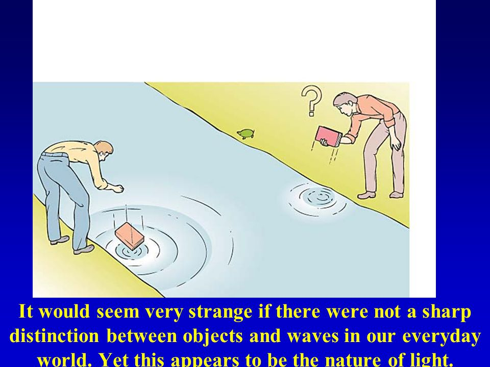 It would seem very strange if there were not a sharp distinction between objects and waves in our everyday world. Yet this appears to be the nature of