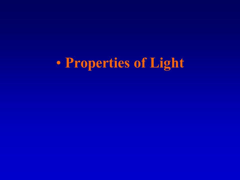Light has a dual nature.–Wave properties.