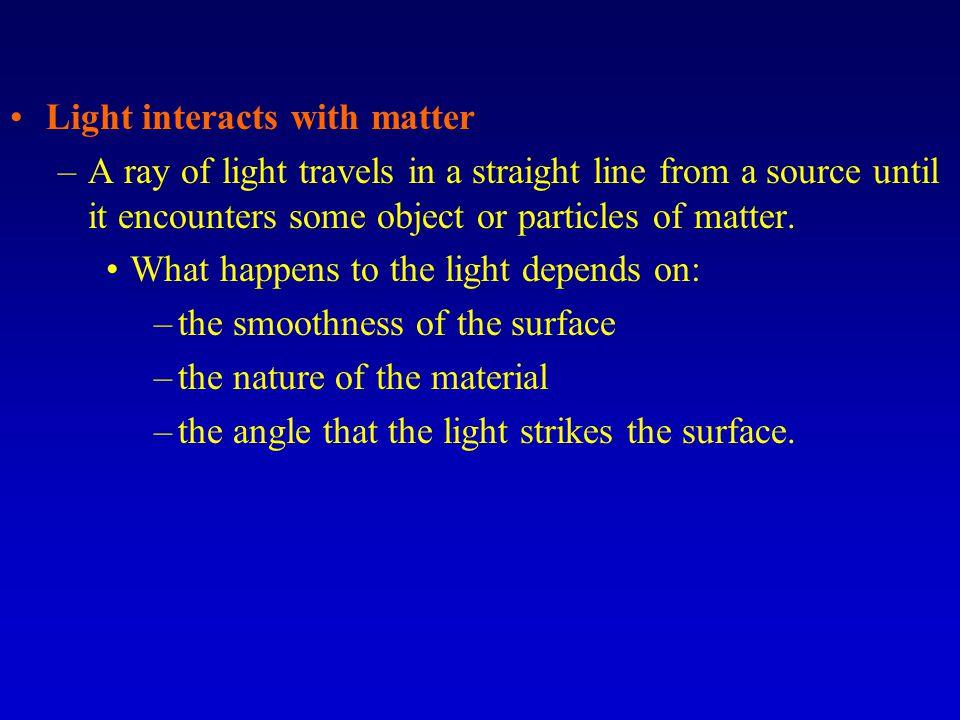 –Different materials transmit light at different speeds.