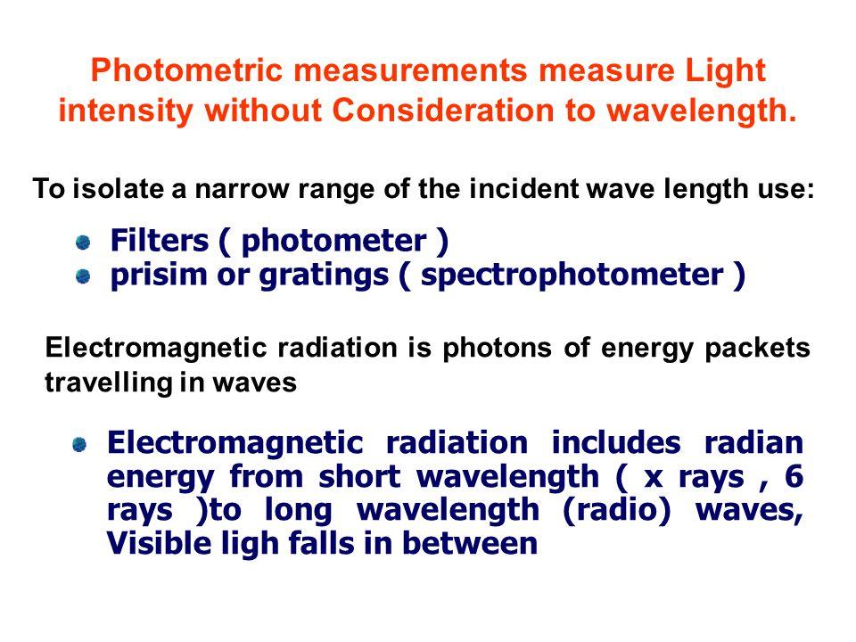 B) U.V : Low pressure mercury – vapour lamp: Used at certain wavelength emits a sharp.