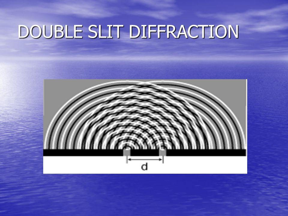 DOUBLE SLIT DIFFRACTION