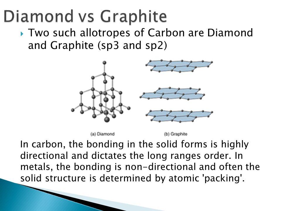  Crystalline  Amorphous Crystalline has long range order Amorphous materials have short range order 203.199.213.48/834/1/Structuresofsolids.ppt
