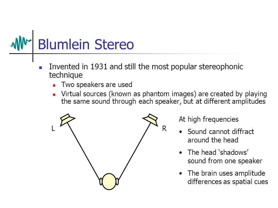 Blumlein Stereo Invented in 1931 and still the most popular stereophonic technique Two speakers are used Virtual sources (known as phantom images) are created by playing the same sound through each speaker, but at different amplitudes LR At high frequencies Sound cannot diffract around the head The head 'shadows' sound from one speaker The brain uses amplitude differences as spatial cues