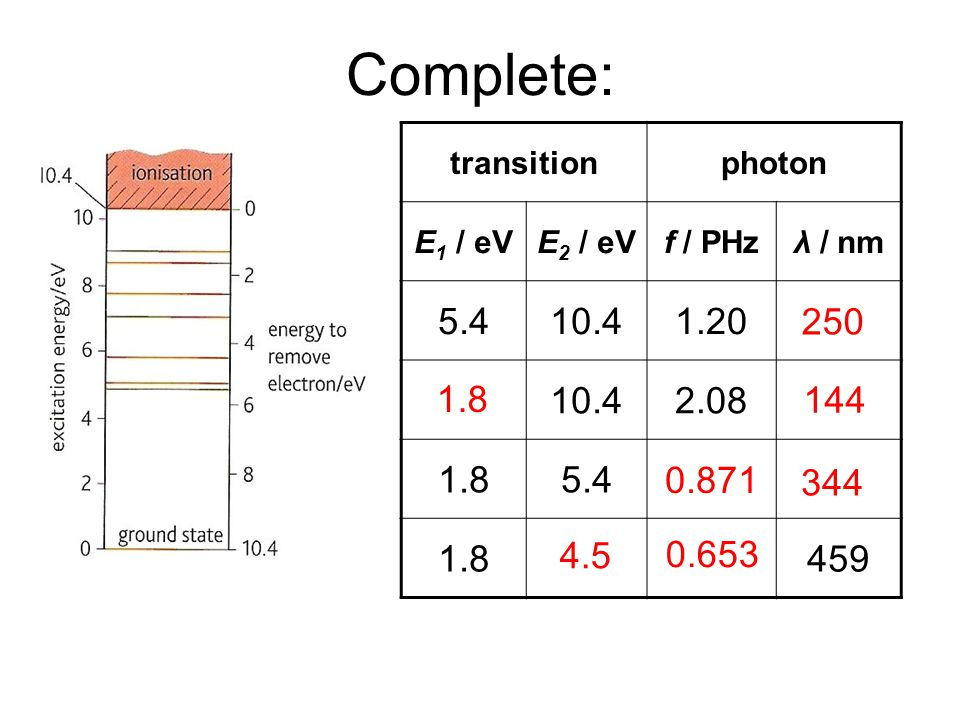Complete: transitionphoton E 1 / eVE 2 / eVf / PHzλ / nm 5.410.41.20250 1.810.42.08144 1.85.40.871344 1.84.50.653459 250 144 1.8 0.871 4.5 344 0.653