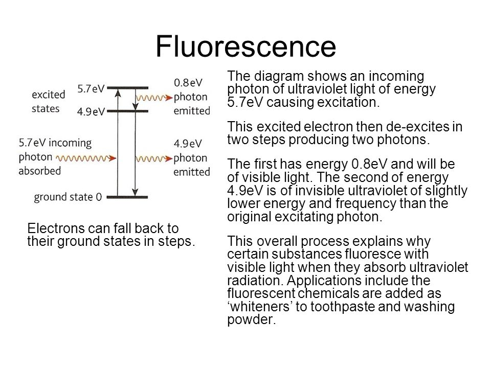Fluorescence The diagram shows an incoming photon of ultraviolet light of energy 5.7eV causing excitation. This excited electron then de-excites in tw
