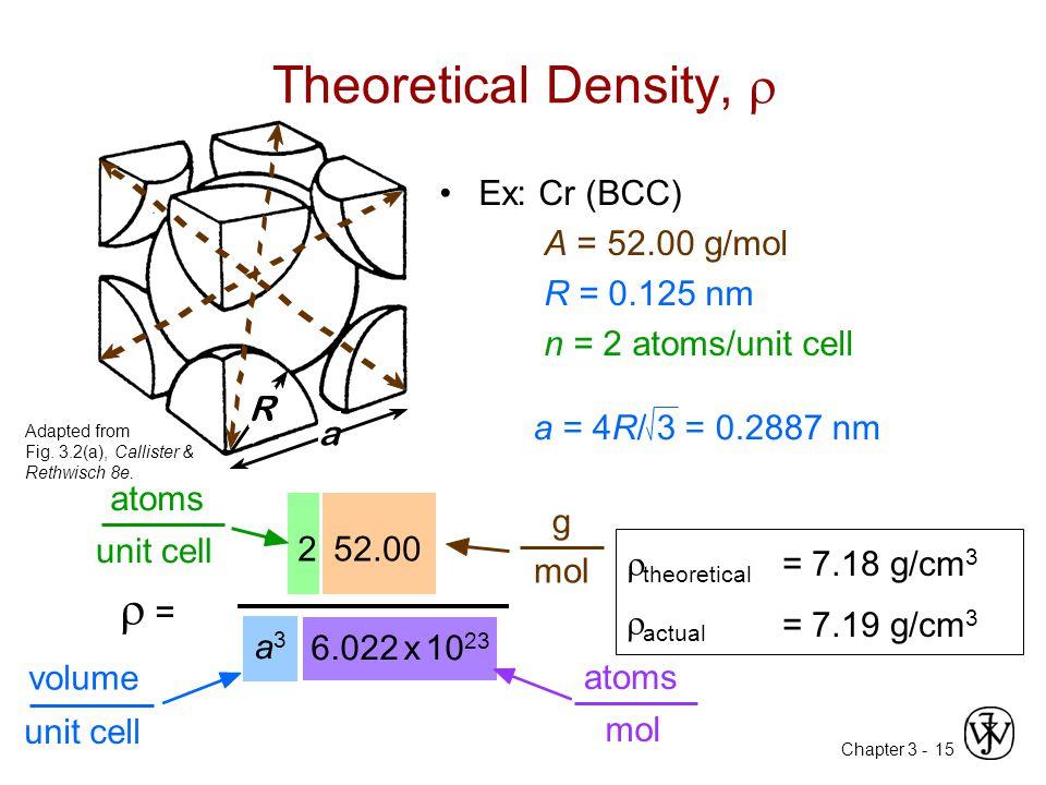Chapter 3 -15 Ex: Cr (BCC) A = 52.00 g/mol R = 0.125 nm n = 2 atoms/unit cell  theoretical a = 4R/ 3 = 0.2887 nm  actual a R  = a3a3 52.002 atoms u