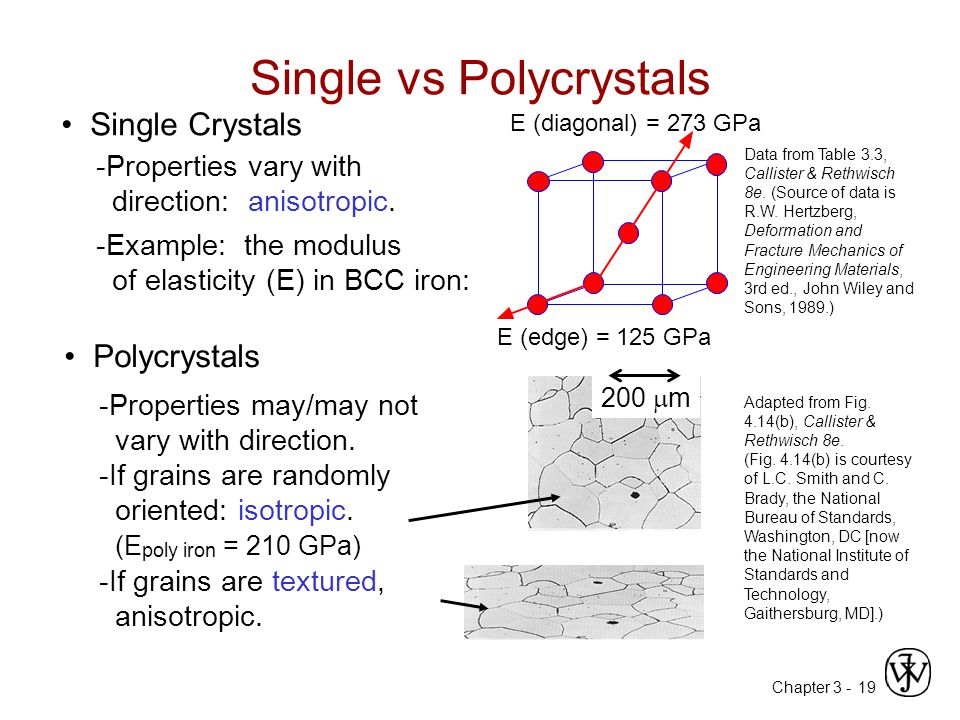 Chapter 3 -19 Single Crystals -Properties vary with direction: anisotropic. -Example: the modulus of elasticity (E) in BCC iron: Data from Table 3.3,