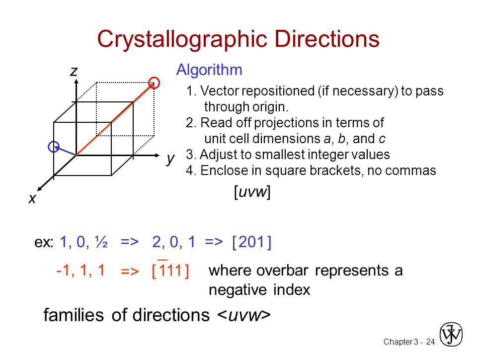 Chapter 3 -24 Crystallographic Directions 1. Vector repositioned (if necessary) to pass through origin. 2. Read off projections in terms of unit cell