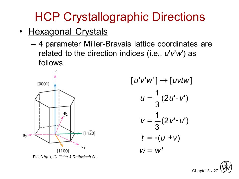 Chapter 3 -27 HCP Crystallographic Directions Hexagonal Crystals –4 parameter Miller-Bravais lattice coordinates are related to the direction indices