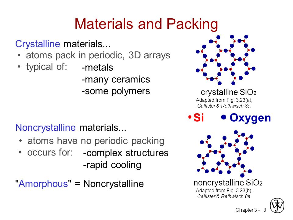 Chapter 3 -4 Metallic Crystal Structures How can we stack metal atoms to minimize empty space.