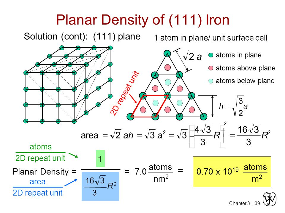 Chapter 3 -39 Planar Density of (111) Iron Solution (cont): (111) plane 1 atom in plane/ unit surface cell 33 3 2 2 R 3 16 R 3 4 2 a3ah2area     