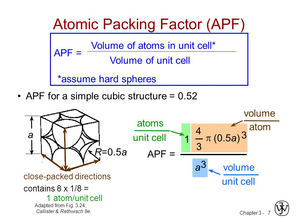 Chapter 3 -7 APF for a simple cubic structure = 0.52 APF = a 3 4 3  (0.5a) 3 1 atoms unit cell atom volume unit cell volume Atomic Packing Factor (AP