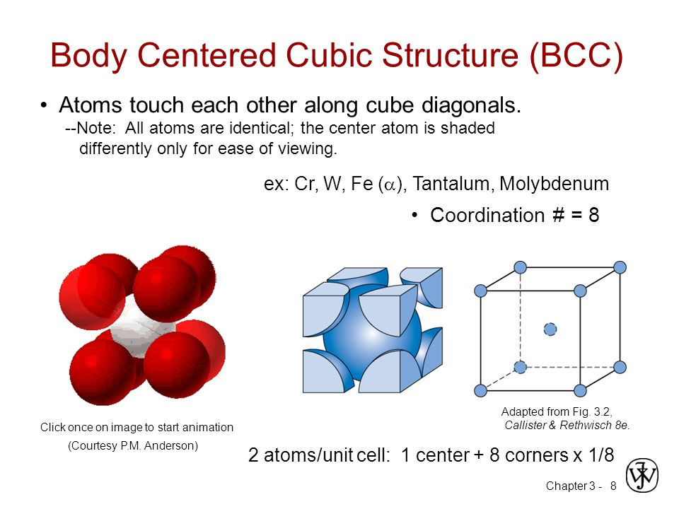 Chapter 3 -9 Atomic Packing Factor: BCC a APF = 4 3  (3a/4) 3 2 atoms unit cell atom volume a 3 unit cell volume length = 4R = Close-packed directions: 3 a APF for a body-centered cubic structure = 0.68 a R Adapted from Fig.