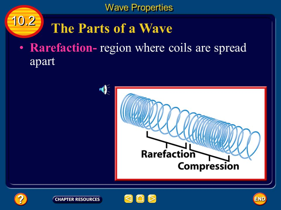The Parts of a Wave Parts of a compressional wave Compression- region where the coils are close together. 10.2 Wave Properties