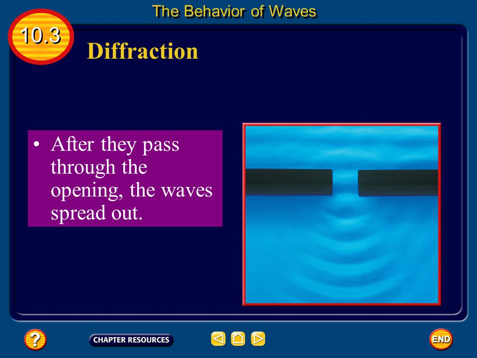 Diffraction Diffraction - an object causes a wave to change direction and bend around it. 10.3 The Behavior of Waves Diffraction and refraction both c